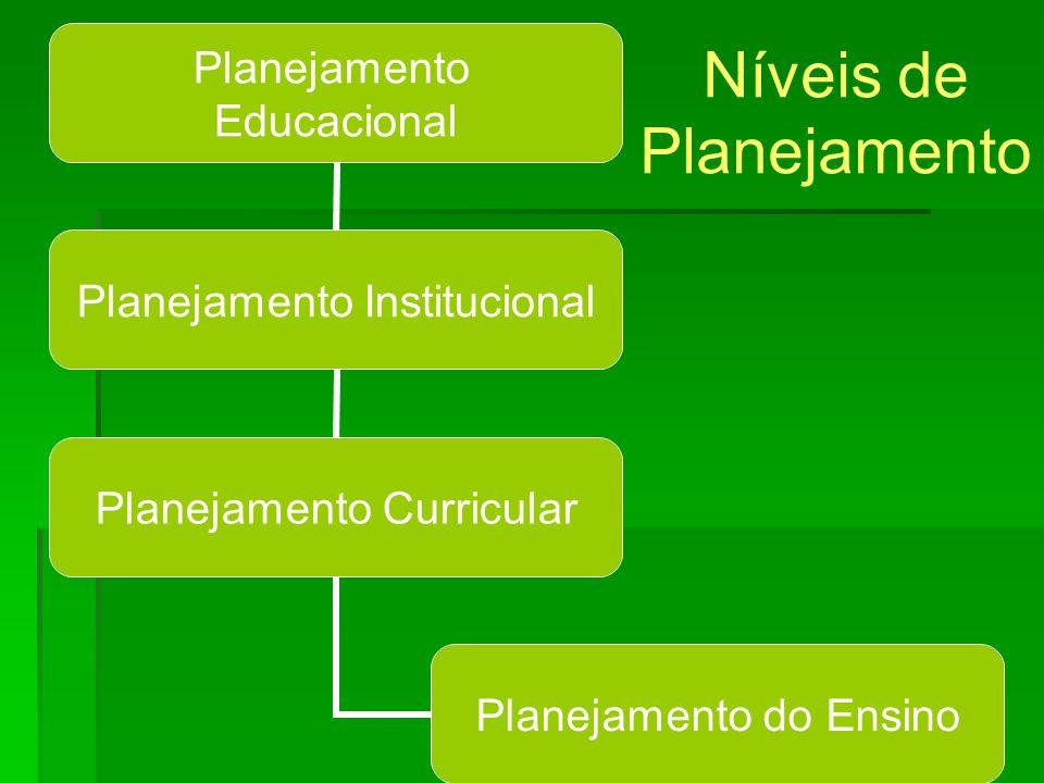 Planejamento Educacional Planejamento Institucional Planejamento Curricular Planejamento do Ensino Níveis de Planejamento