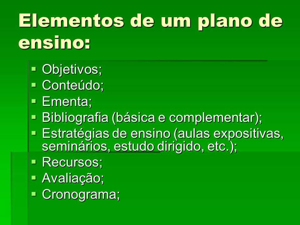 Elementos de um plano de ensino:  Objetivos;  Conteúdo;  Ementa;  Bibliografia (básica e complementar);  Estratégias de ensino (aulas expositivas