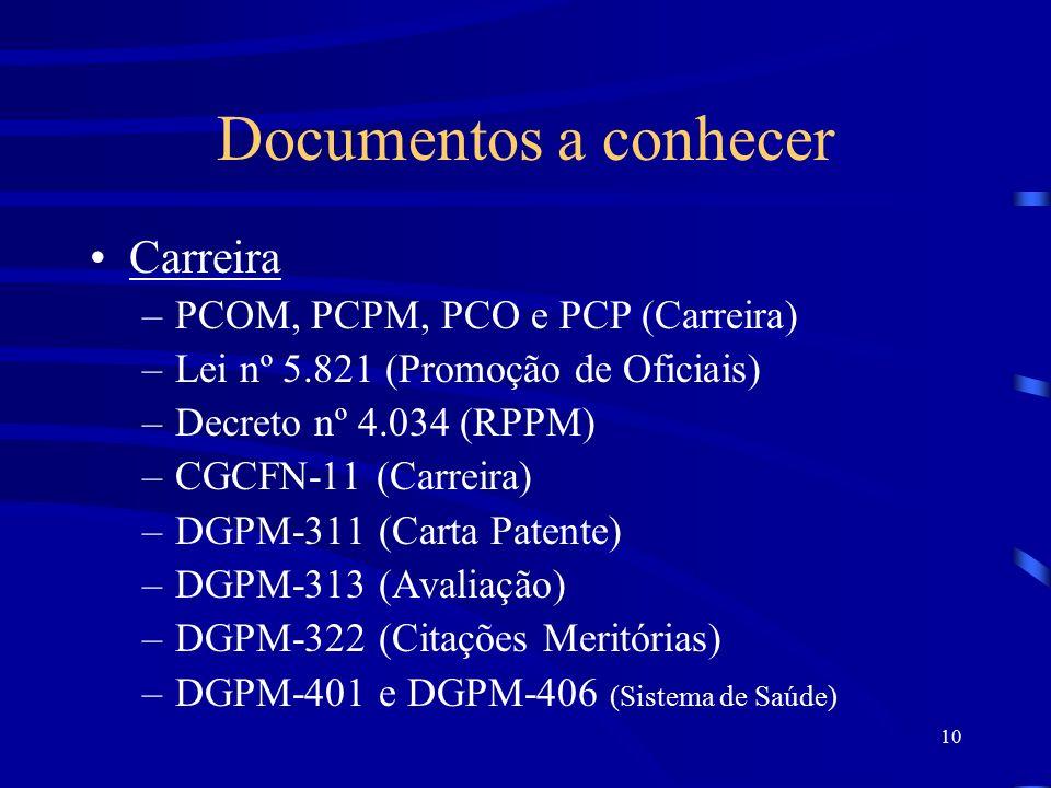 10 Documentos a conhecer Carreira –PCOM, PCPM, PCO e PCP (Carreira) –Lei nº 5.821 (Promoção de Oficiais) –Decreto nº 4.034 (RPPM) –CGCFN-11 (Carreira) –DGPM-311 (Carta Patente) –DGPM-313 (Avaliação) –DGPM-322 (Citações Meritórias) –DGPM-401 e DGPM-406 (Sistema de Saúde)