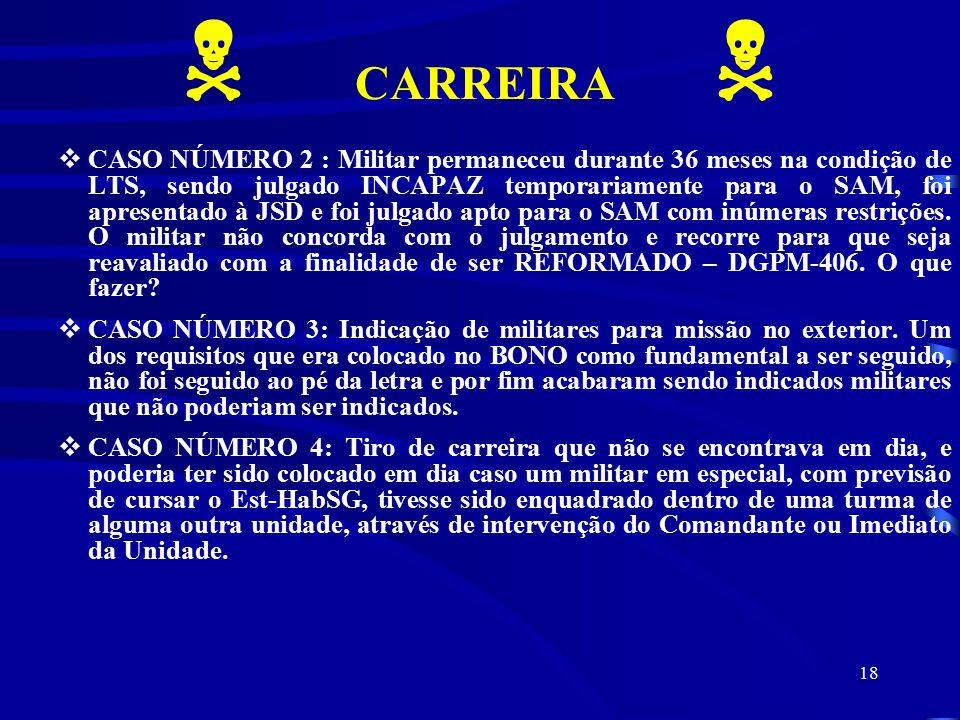 18  CARREIRA   CASO NÚMERO 2 : Militar permaneceu durante 36 meses na condição de LTS, sendo julgado INCAPAZ temporariamente para o SAM, foi apresentado à JSD e foi julgado apto para o SAM com inúmeras restrições.