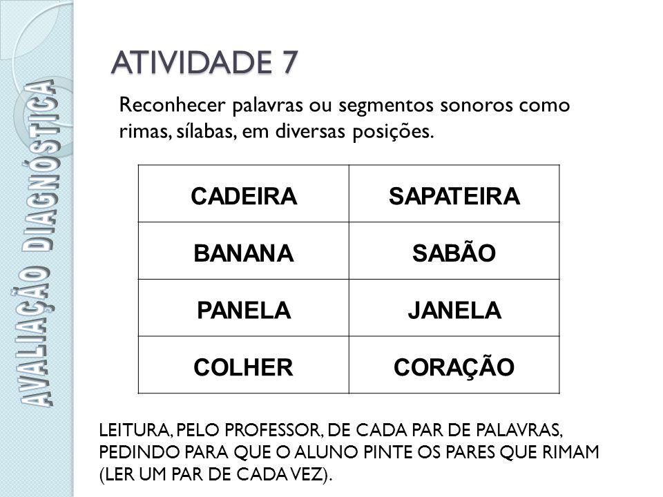 CADEIRASAPATEIRA BANANASABÃO PANELAJANELA COLHERCORAÇÃO ATIVIDADE 7 LEITURA, PELO PROFESSOR, DE CADA PAR DE PALAVRAS, PEDINDO PARA QUE O ALUNO PINTE OS PARES QUE RIMAM (LER UM PAR DE CADA VEZ).
