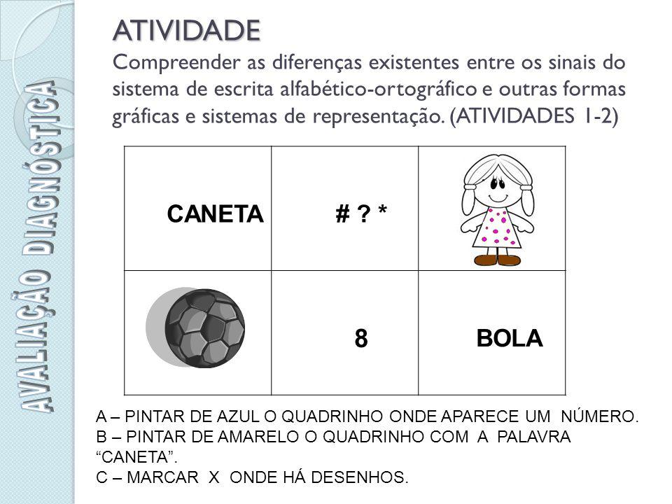 ATIVIDADE ATIVIDADE Compreender as diferenças existentes entre os sinais do sistema de escrita alfabético-ortográfico e outras formas gráficas e sistemas de representação.