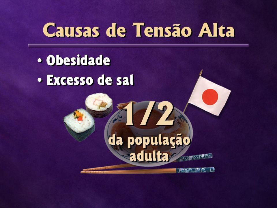 Obesidade Excesso de sal Causas de Tensão Alta 1/2 da população adulta