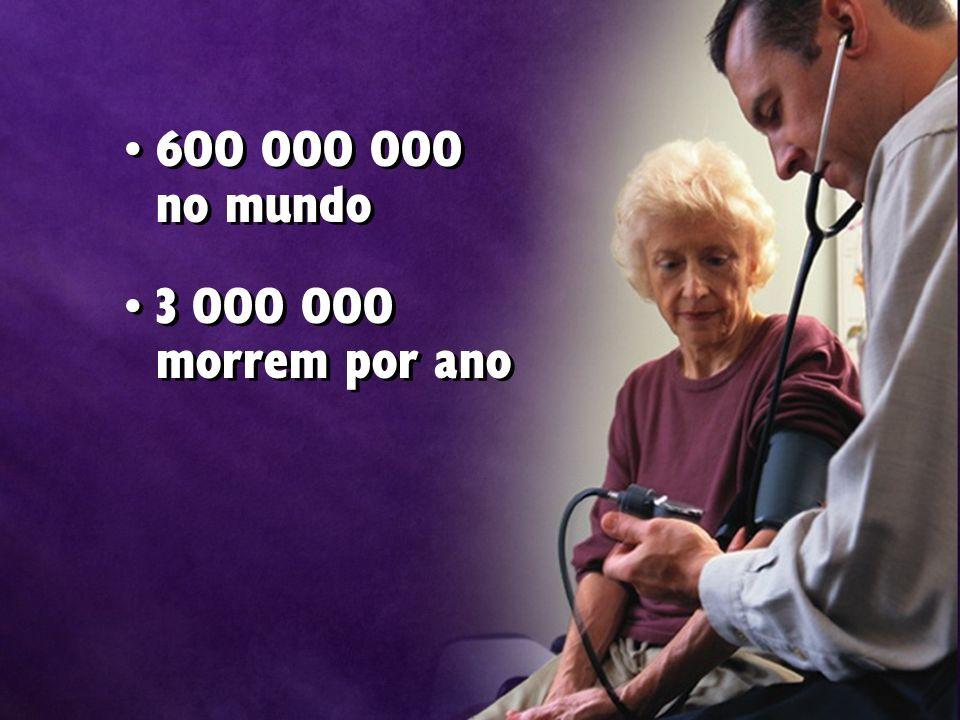 600 000 000 no mundo 3 000 000 morrem por ano 600 000 000 no mundo 3 000 000 morrem por ano