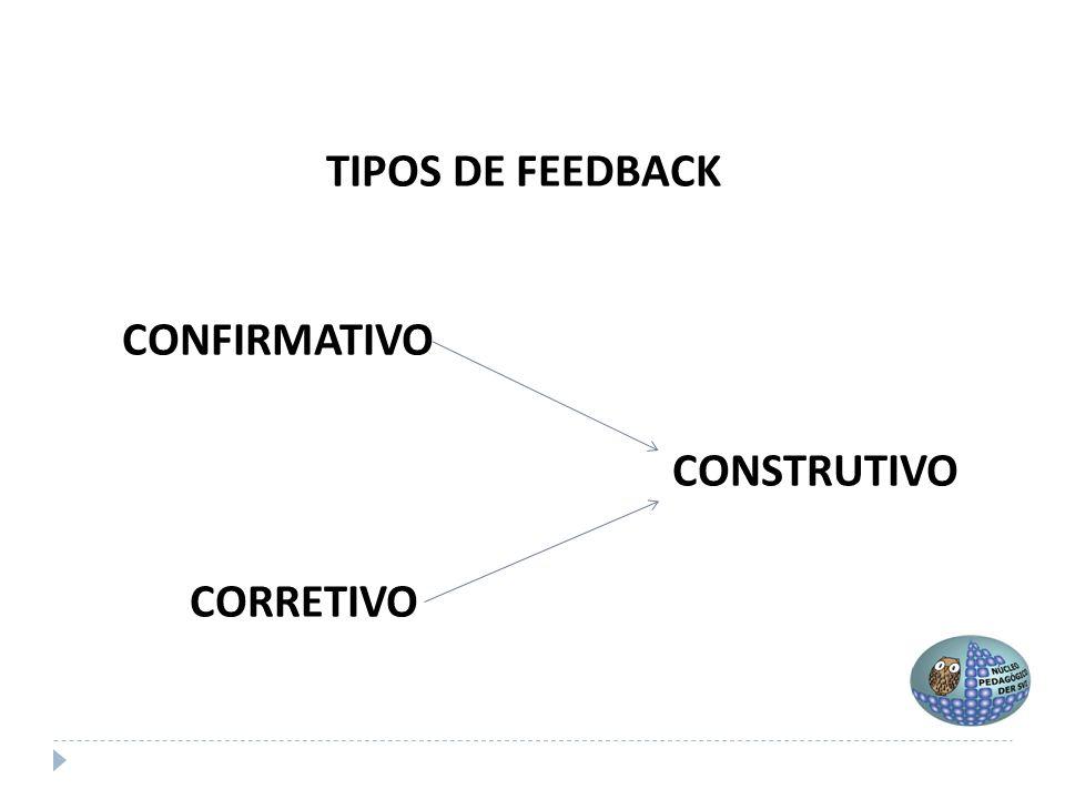 TIPOS DE FEEDBACK CONFIRMATIVO CONSTRUTIVO CORRETIVO