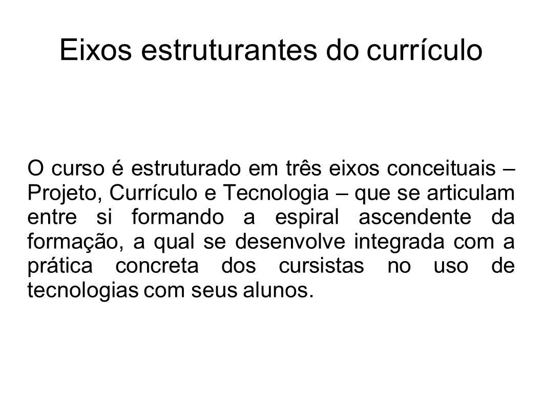 Eixo 1 - Projeto ● Projeto: visão histórica.● Projetos e uso de tecnolgias.