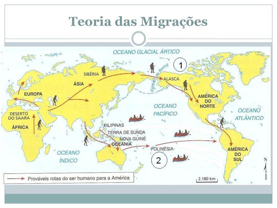 Teoria das Migrações