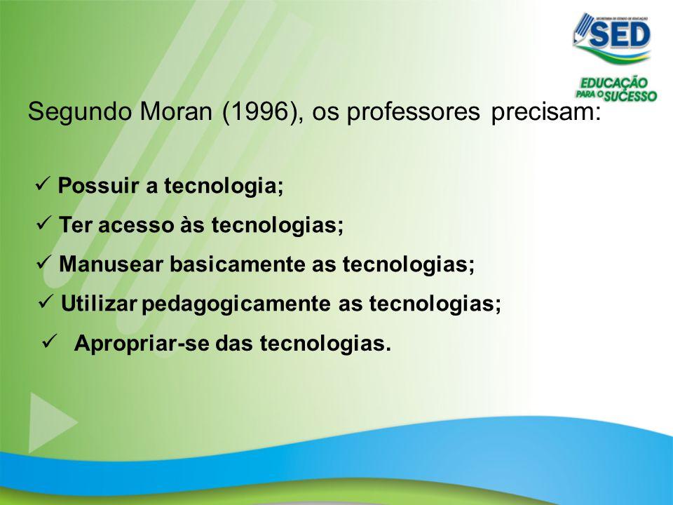 Apropriar-se das tecnologias. Segundo Moran (1996), os professores precisam: Possuir a tecnologia; Ter acesso às tecnologias; Manusear basicamente as