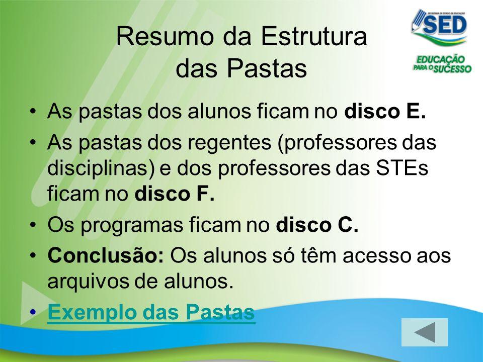 Resumo da Estrutura das Pastas As pastas dos alunos ficam no disco E. As pastas dos regentes (professores das disciplinas) e dos professores das STEs