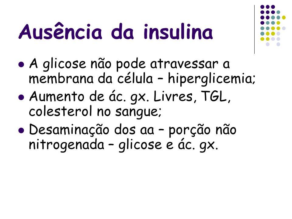 Formas de DM Insulino dependente (tipo I); Insulino não-dependente (tipo II); Diabetes gestacional;