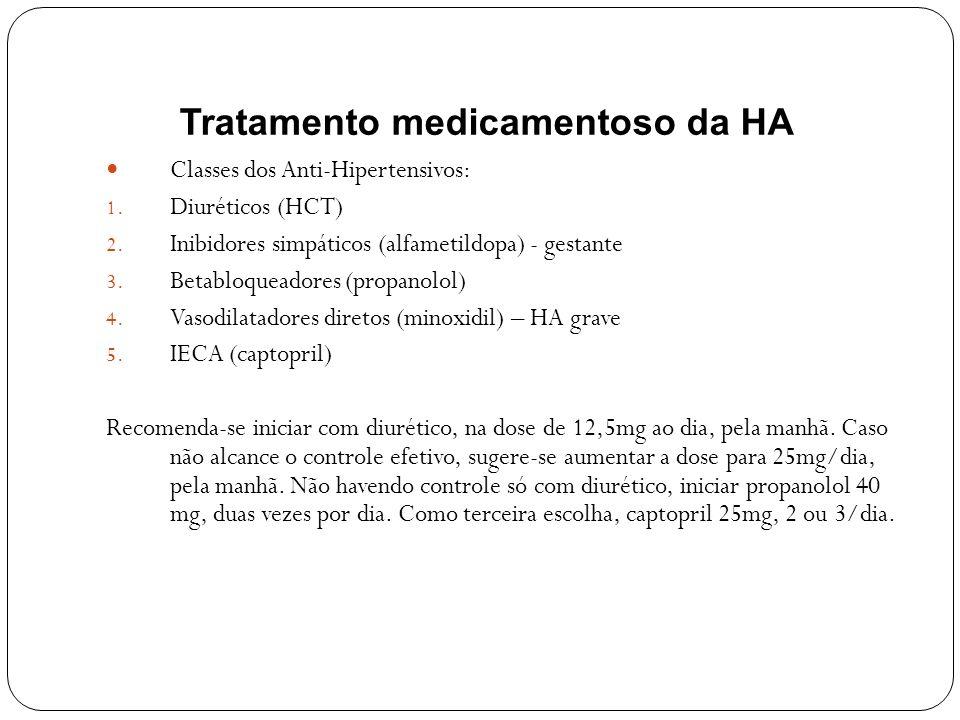 Classes dos Anti-Hipertensivos: 1.Diuréticos (HCT) 2.