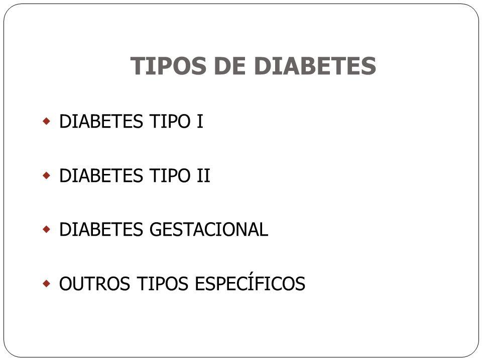 TIPOS DE DIABETES  DIABETES TIPO I  DIABETES TIPO II  DIABETES GESTACIONAL  OUTROS TIPOS ESPECÍFICOS