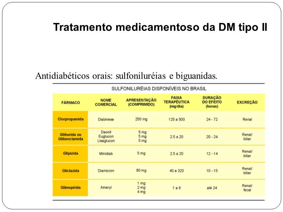 Antidiabéticos orais: sulfoniluréias e biguanidas.