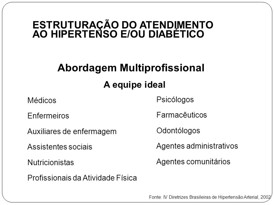 ESTRUTURAÇÃO DO ATENDIMENTO AO HIPERTENSO E/OU DIABÉTICO A equipe ideal Abordagem Multiprofissional Médicos Enfermeiros Auxiliares de enfermagem Assistentes sociais Nutricionistas Profissionais da Atividade Física Psicólogos Farmacêuticos Odontólogos Agentes administrativos Agentes comunitários Fonte: IV Diretrizes Brasileiras de Hipertensão Arterial, 2002
