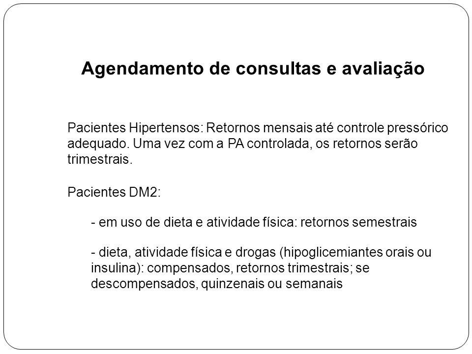 Agendamento de consultas e avaliação Pacientes Hipertensos: Retornos mensais até controle pressórico adequado.