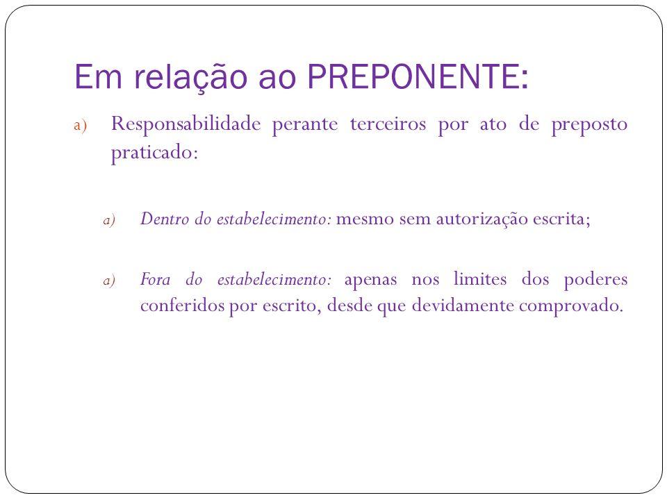 GERENTE PREPOSIÇÃO Preponente Preposto dependente gerente Gerente- geral Gerente de sucursal Gerente de filial Gerente de agencia