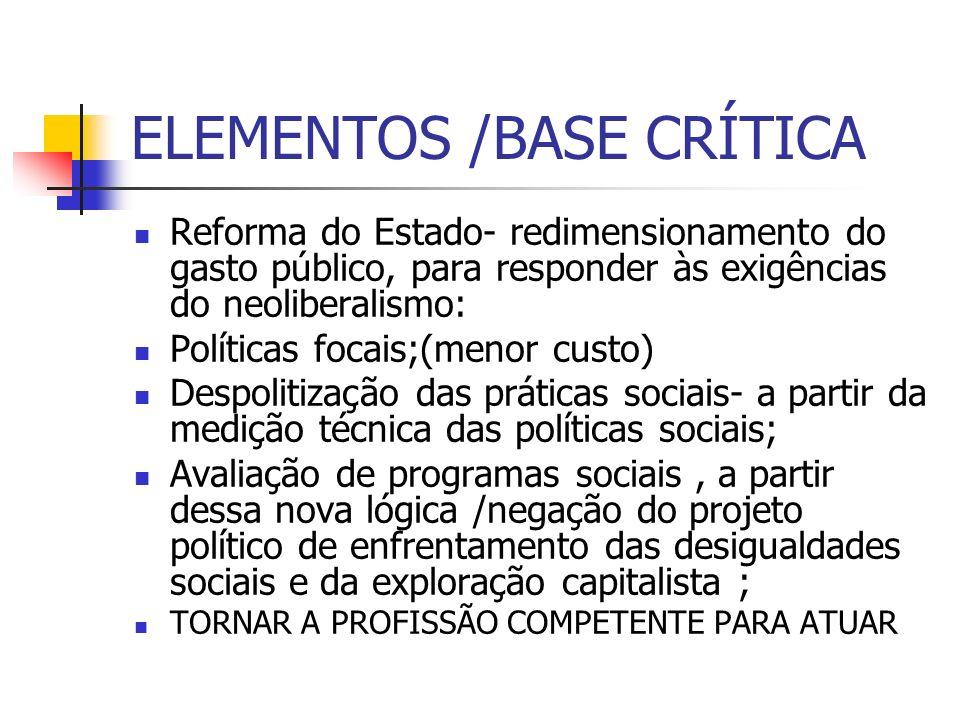 ELEMENTOS /BASE CRÍTICA Reforma do Estado- redimensionamento do gasto público, para responder às exigências do neoliberalismo: Políticas focais;(menor custo) Despolitização das práticas sociais- a partir da medição técnica das políticas sociais; Avaliação de programas sociais, a partir dessa nova lógica /negação do projeto político de enfrentamento das desigualdades sociais e da exploração capitalista ; TORNAR A PROFISSÃO COMPETENTE PARA ATUAR