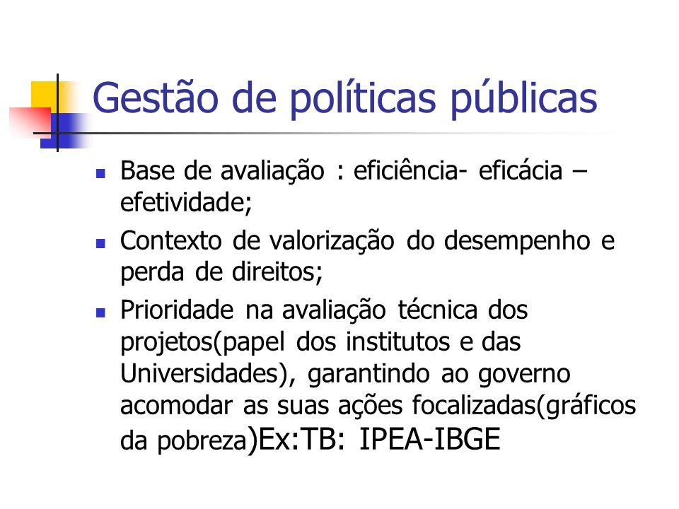 Gestão de políticas públicas Base de avaliação : eficiência- eficácia – efetividade; Contexto de valorização do desempenho e perda de direitos; Prioridade na avaliação técnica dos projetos(papel dos institutos e das Universidades), garantindo ao governo acomodar as suas ações focalizadas(gráficos da pobreza )Ex:TB: IPEA-IBGE