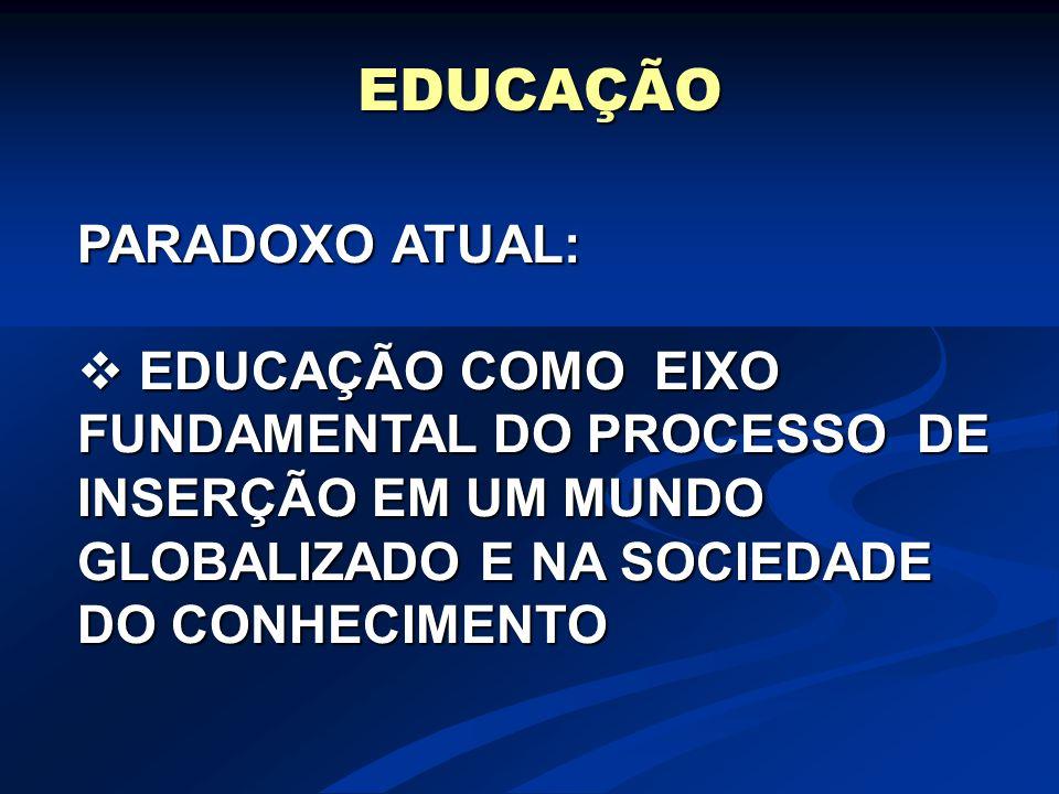 PARADOXO ATUAL:  EDUCAÇÃO COMO EIXO FUNDAMENTAL DO PROCESSO DE INSERÇÃO EM UM MUNDO GLOBALIZADO E NA SOCIEDADE DO CONHECIMENTO EDUCAÇÃO EDUCAÇÃO