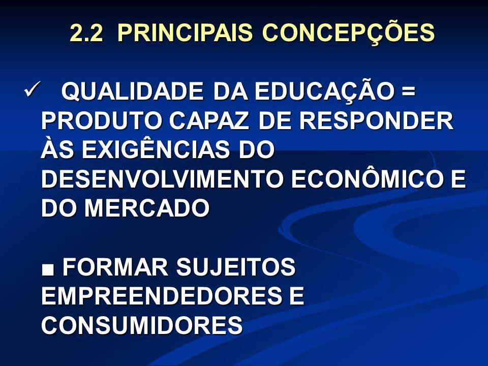 2.2 PRINCIPAIS CONCEPÇÕES QUALIDADE DA EDUCAÇÃO = PRODUTO CAPAZ DE RESPONDER ÀS EXIGÊNCIAS DO DESENVOLVIMENTO ECONÔMICO E DO MERCADO QUALIDADE DA EDUC