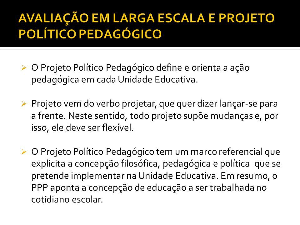  O Projeto Político Pedagógico define e orienta a ação pedagógica em cada Unidade Educativa.  Projeto vem do verbo projetar, que quer dizer lançar-s