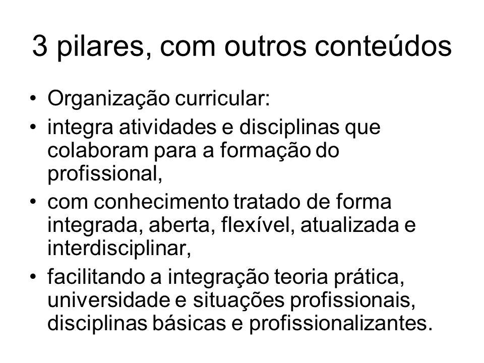 3 pilares, com outros conteúdos Organização curricular: integra atividades e disciplinas que colaboram para a formação do profissional, com conhecimento tratado de forma integrada, aberta, flexível, atualizada e interdisciplinar, facilitando a integração teoria prática, universidade e situações profissionais, disciplinas básicas e profissionalizantes.