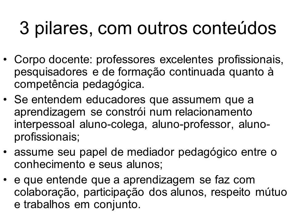 3 pilares, com outros conteúdos Corpo docente: professores excelentes profissionais, pesquisadores e de formação continuada quanto à competência pedagógica.