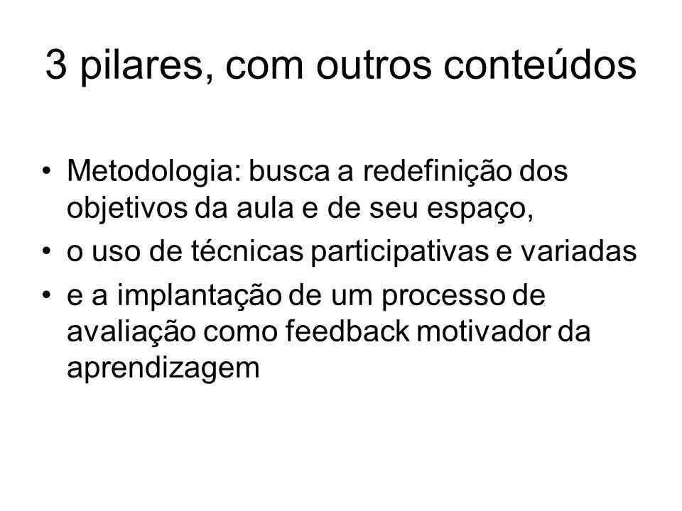 3 pilares, com outros conteúdos Metodologia: busca a redefinição dos objetivos da aula e de seu espaço, o uso de técnicas participativas e variadas e a implantação de um processo de avaliação como feedback motivador da aprendizagem