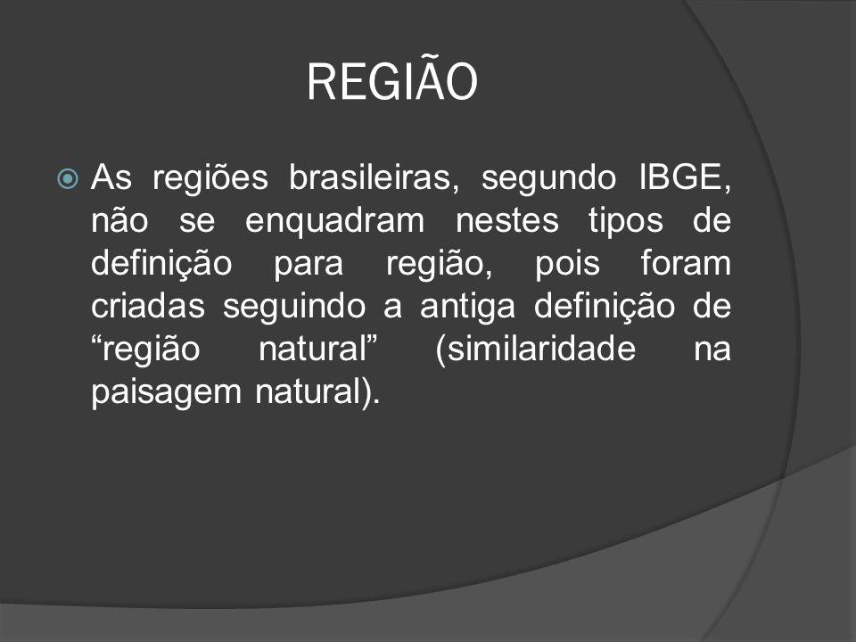 REGIÃO  As regiões brasileiras, segundo IBGE, não se enquadram nestes tipos de definição para região, pois foram criadas seguindo a antiga definição de região natural (similaridade na paisagem natural).