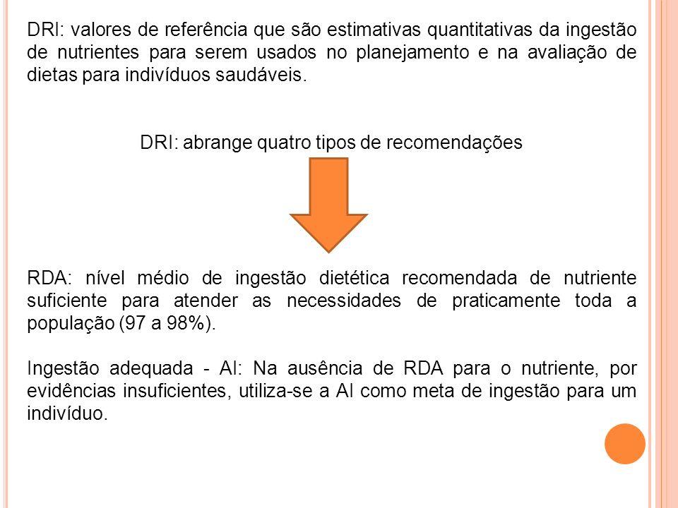 DRI: valores de referência que são estimativas quantitativas da ingestão de nutrientes para serem usados no planejamento e na avaliação de dietas para indivíduos saudáveis.