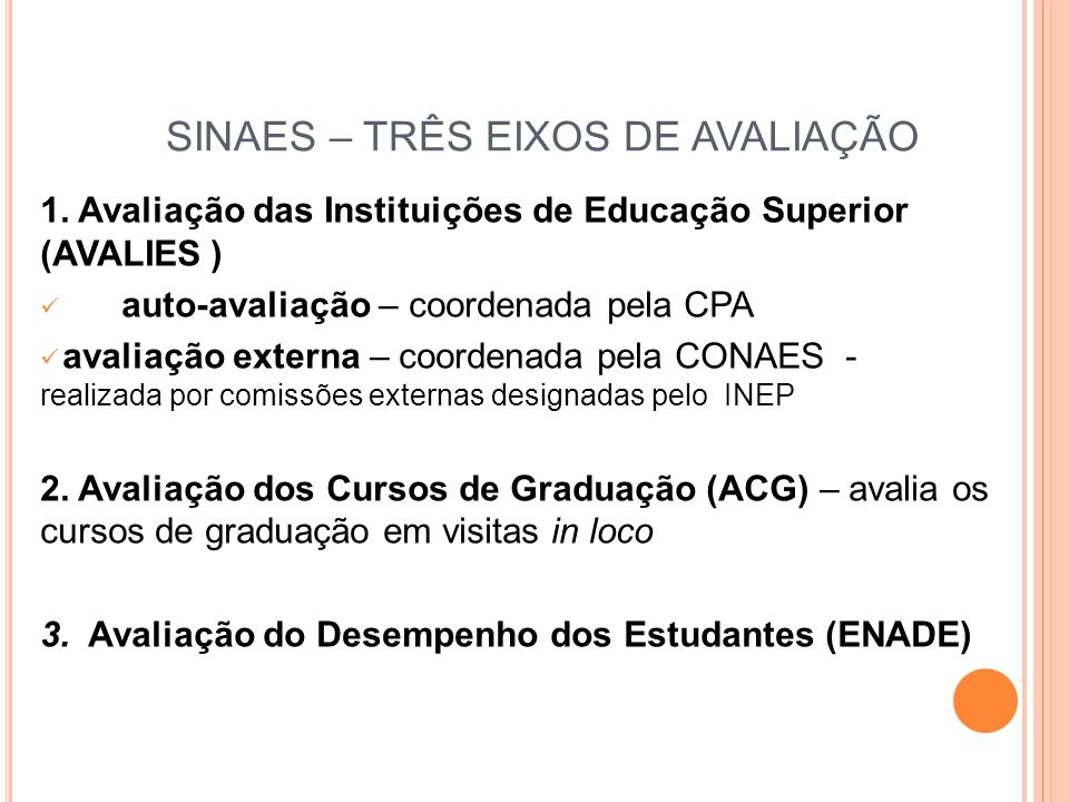 SINAES – TRÊS EIXOS DE AVALIAÇÃO 1. Avaliação das Instituições de Educação Superior (AVALIES ) auto-avaliação – coordenada pela CPA avaliação externa