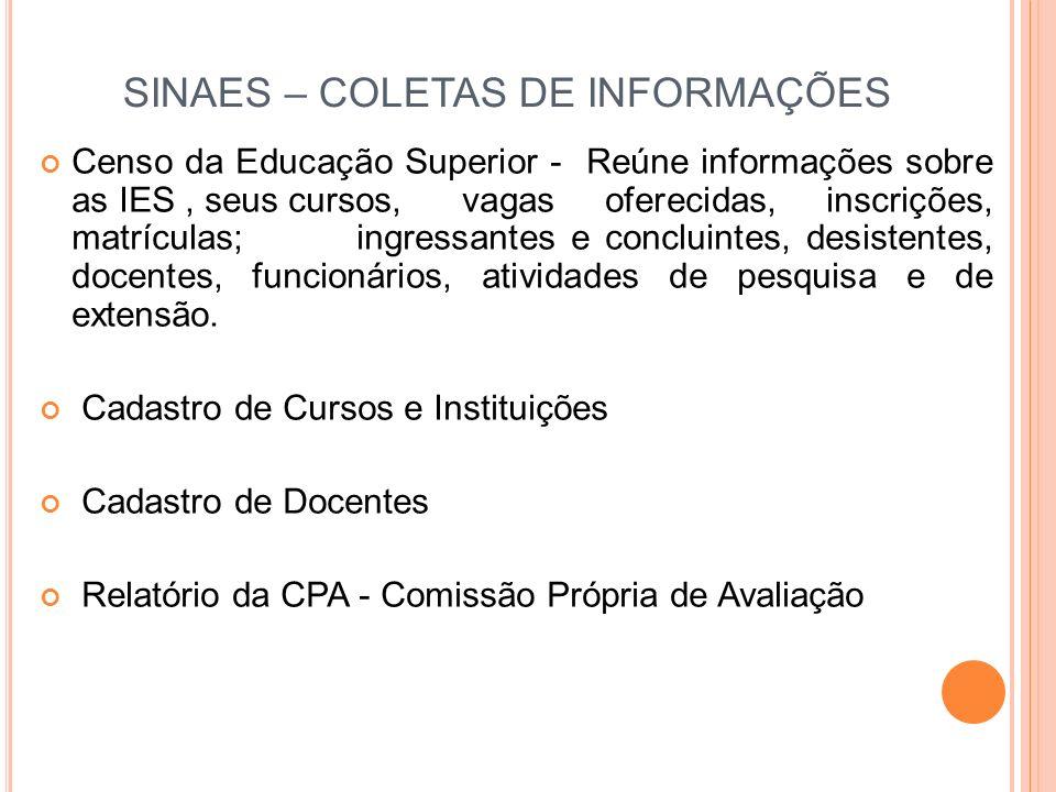 SINAES – COLETAS DE INFORMAÇÕES Censo da Educação Superior - Reúne informações sobre as IES, seus cursos, vagas oferecidas, inscrições, matrículas; in