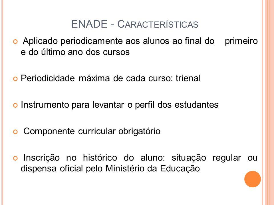 ENADE - C ARACTERÍSTICAS Aplicado periodicamente aos alunos ao final do primeiro e do último ano dos cursos Periodicidade máxima de cada curso: triena