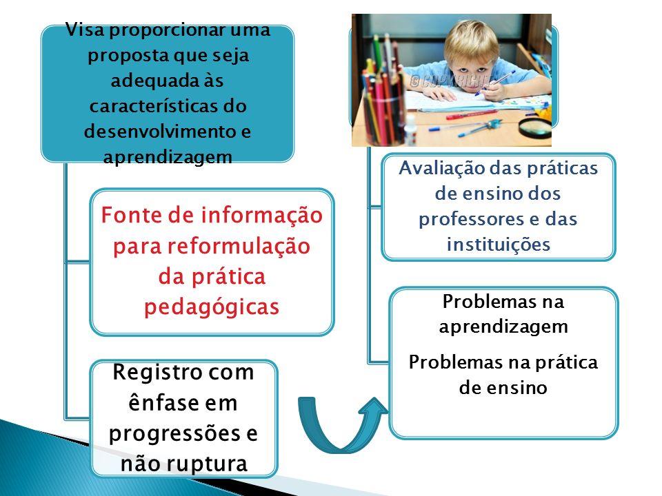 perspicácia Avaliar- tarefa complexa- exige análise flexibilidade Não se deve tomar parâmetros dinamismo Análise de progresso tendo em vista a trajetória do aluno (página 68)