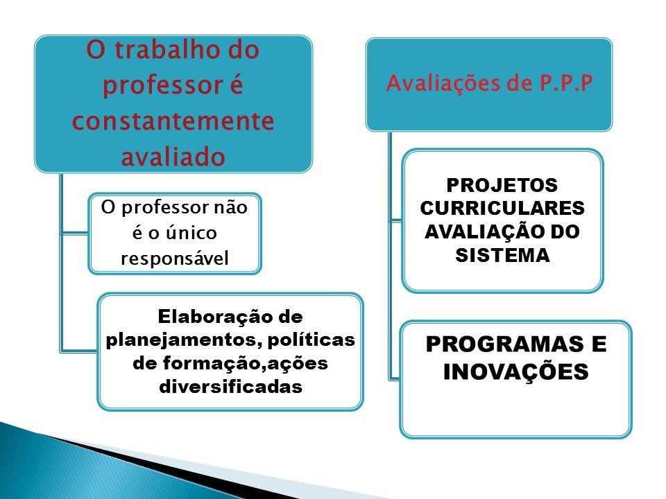 Avaliação de conhecimentos e capacidades Avaliar de acordo com parâmetros curriculares Considerar dimensões ou eixos de conhecimentos- conceituais procdimentais atitudinais