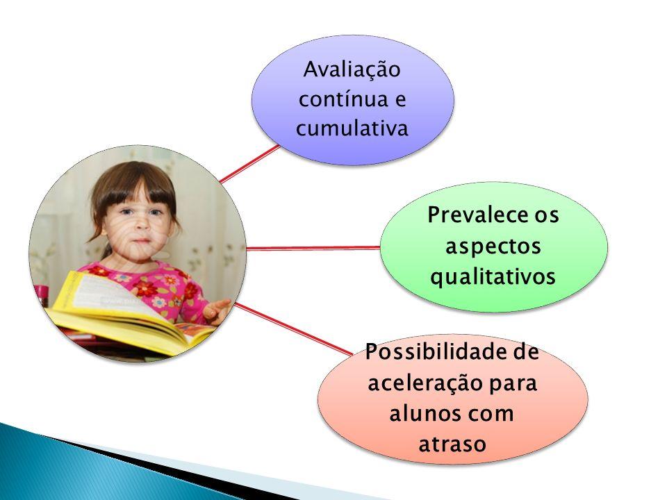 Possibilidade de avanços Aproveitamento dos estudos com êxito Estudos de recuperação- paralelo ao ano letivo