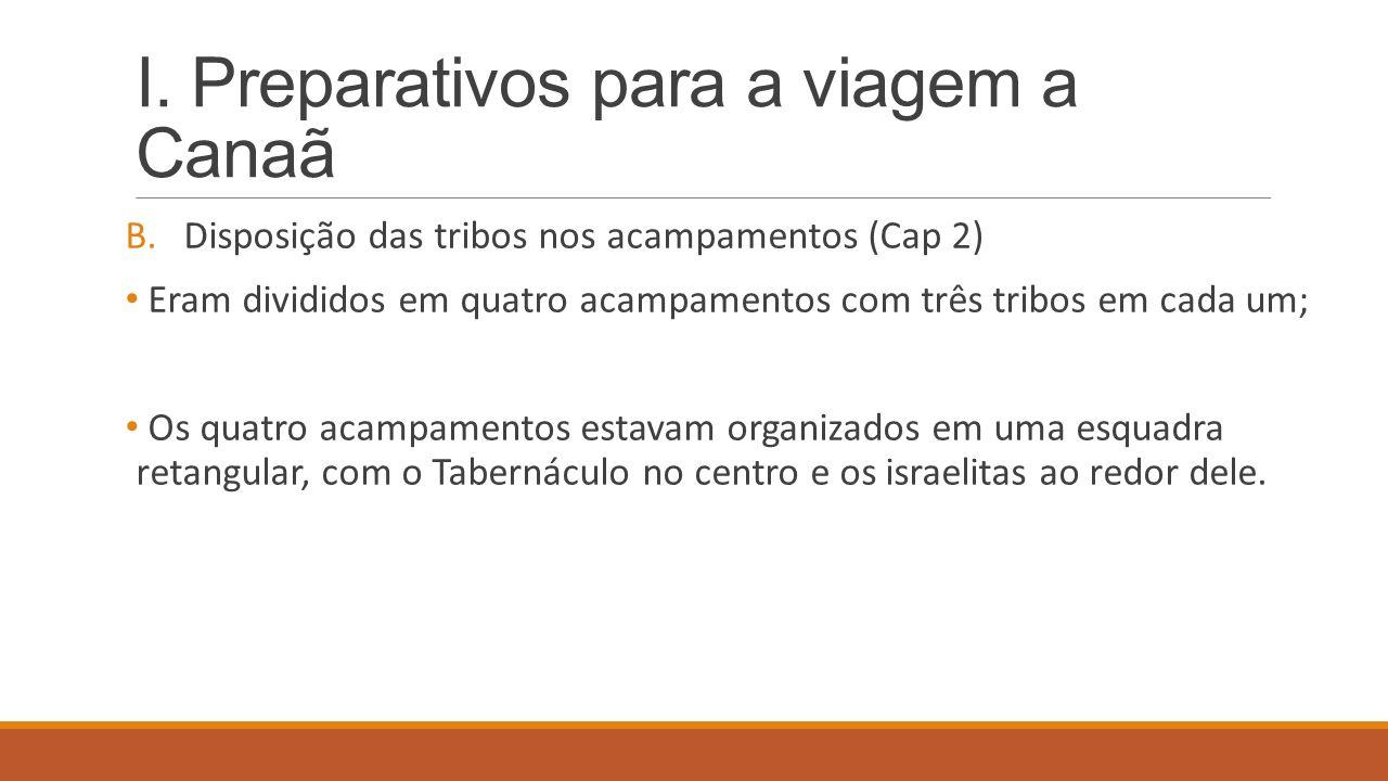 I. Preparativos para a viagem a Canaã B.Disposição das tribos nos acampamentos (Cap 2) Eram divididos em quatro acampamentos com três tribos em cada u