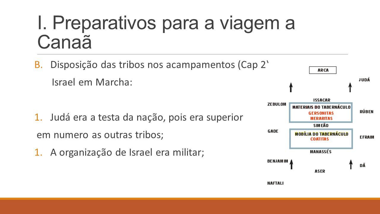 I. Preparativos para a viagem a Canaã B.Disposição das tribos nos acampamentos (Cap 2) Israel em Marcha: 1.Judá era a testa da nação, pois era superio