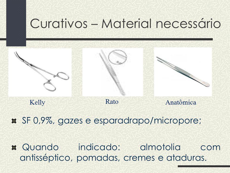 Curativos – Material necessário SF 0,9%, gazes e esparadrapo/micropore; Quando indicado: almotolia com antisséptico, pomadas, cremes e ataduras.