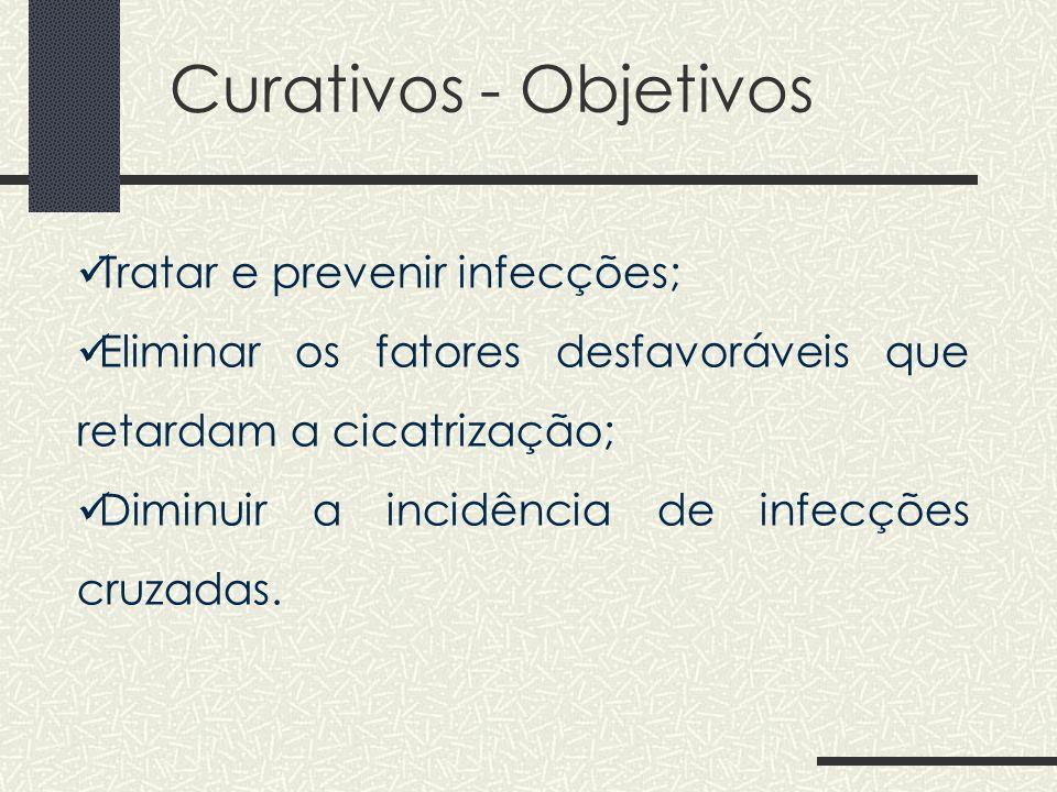 Curativos - Objetivos Tratar e prevenir infecções; Eliminar os fatores desfavoráveis que retardam a cicatrização; Diminuir a incidência de infecções cruzadas.