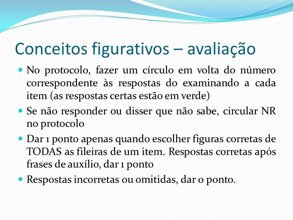 Conceitos figurativos – avaliação No protocolo, fazer um círculo em volta do número correspondente às respostas do examinando a cada item (as resposta