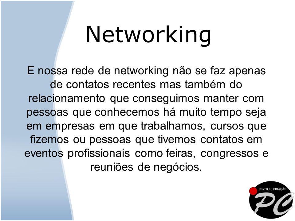 Networking E nossa rede de networking não se faz apenas de contatos recentes mas também do relacionamento que conseguimos manter com pessoas que conhecemos há muito tempo seja em empresas em que trabalhamos, cursos que fizemos ou pessoas que tivemos contatos em eventos profissionais como feiras, congressos e reuniões de negócios.