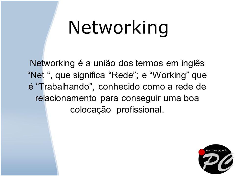 Networking Networking é a união dos termos em inglês Net , que significa Rede ; e Working que é Trabalhando , conhecido como a rede de relacionamento para conseguir uma boa colocação profissional.