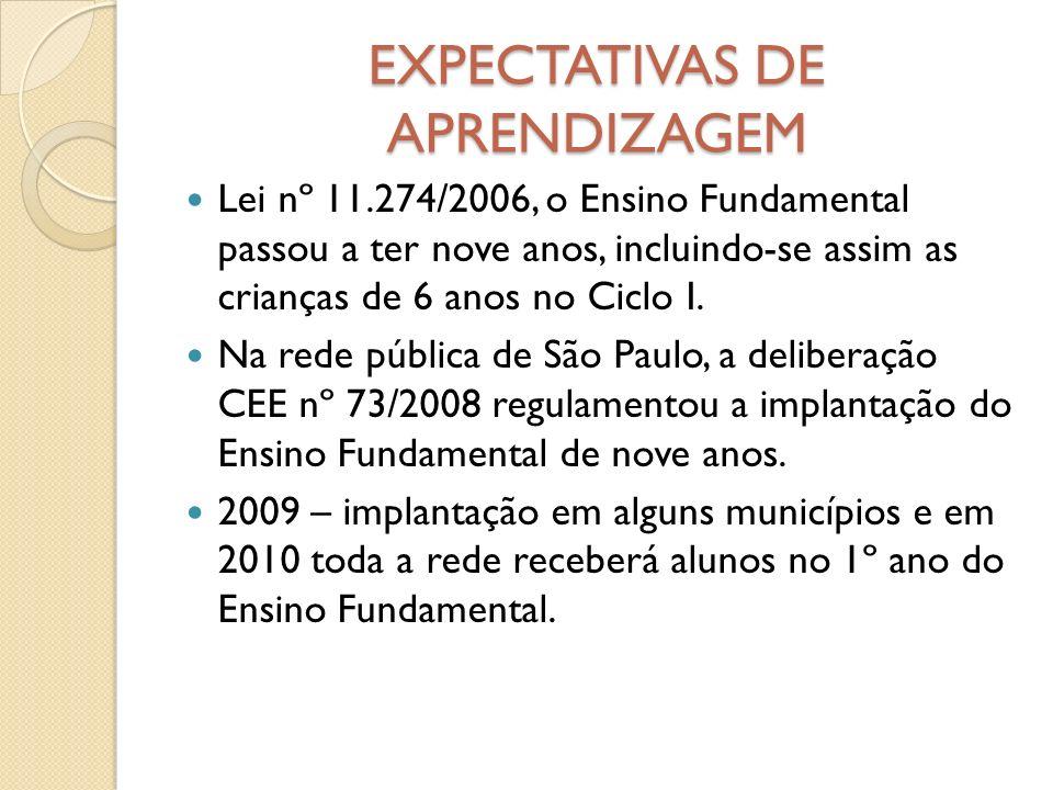 EXPECTATIVAS DE APRENDIZAGEM Lei nº 11.274/2006, o Ensino Fundamental passou a ter nove anos, incluindo-se assim as crianças de 6 anos no Ciclo I. Na