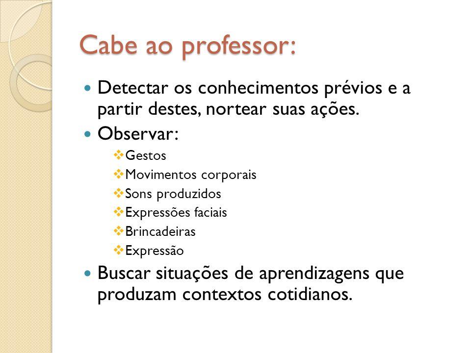 Cabe ao professor: Detectar os conhecimentos prévios e a partir destes, nortear suas ações. Observar:  Gestos  Movimentos corporais  Sons produzido