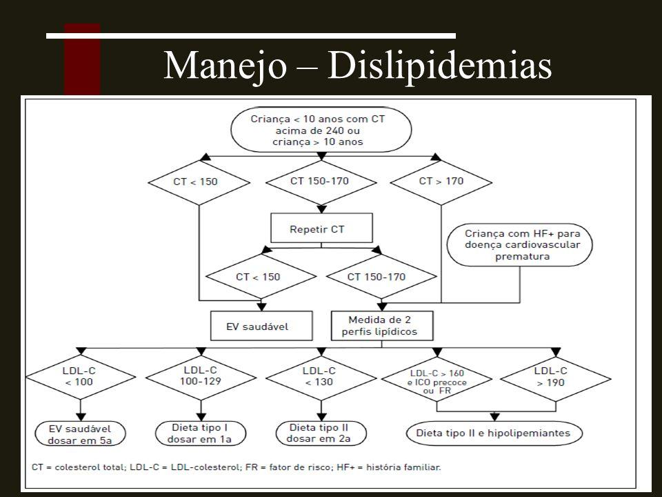 Manejo – Dislipidemias