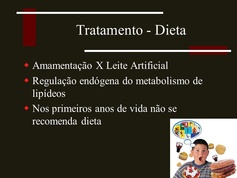 Tratamento - Dieta  Amamentação X Leite Artificial  Regulação endógena do metabolismo de lipídeos  Nos primeiros anos de vida não se recomenda dieta