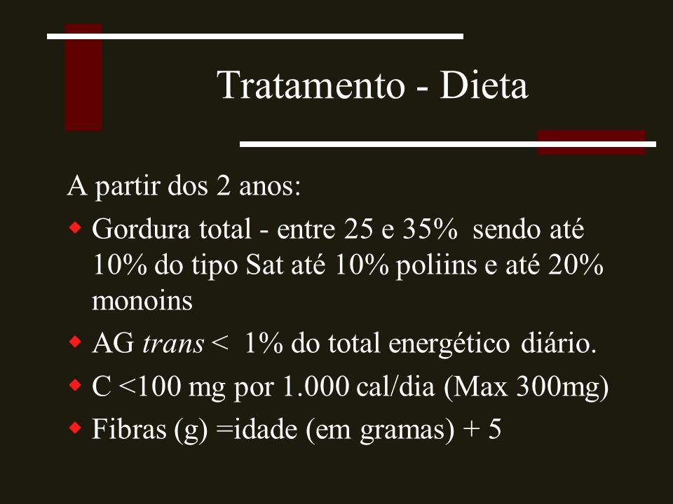 Tratamento - Dieta A partir dos 2 anos:  Gordura total - entre 25 e 35% sendo até 10% do tipo Sat até 10% poliins e até 20% monoins  AG trans < 1% do total energético diário.