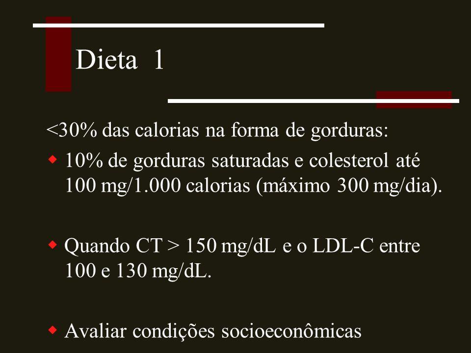 Dieta 1 <30% das calorias na forma de gorduras:  10% de gorduras saturadas e colesterol até 100 mg/1.000 calorias (máximo 300 mg/dia).