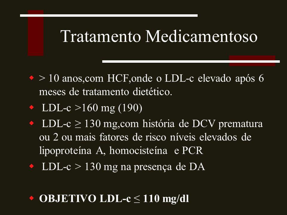 Tratamento Medicamentoso  > 10 anos,com HCF,onde o LDL-c elevado após 6 meses de tratamento dietético.